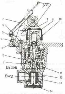 freightliner wiring diagram fld 120 with Air Brake Foot Valve Function on Plumbing Diagram For 1991 Freightliner Fld120 further International 8100 Wiring Diagram likewise Fld Wiring Diagram likewise Gear Vendor Parts Diagram moreover Air Brake Foot Valve Function.