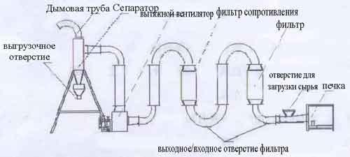Должностная Инструкция Оператора Линии Упаковки