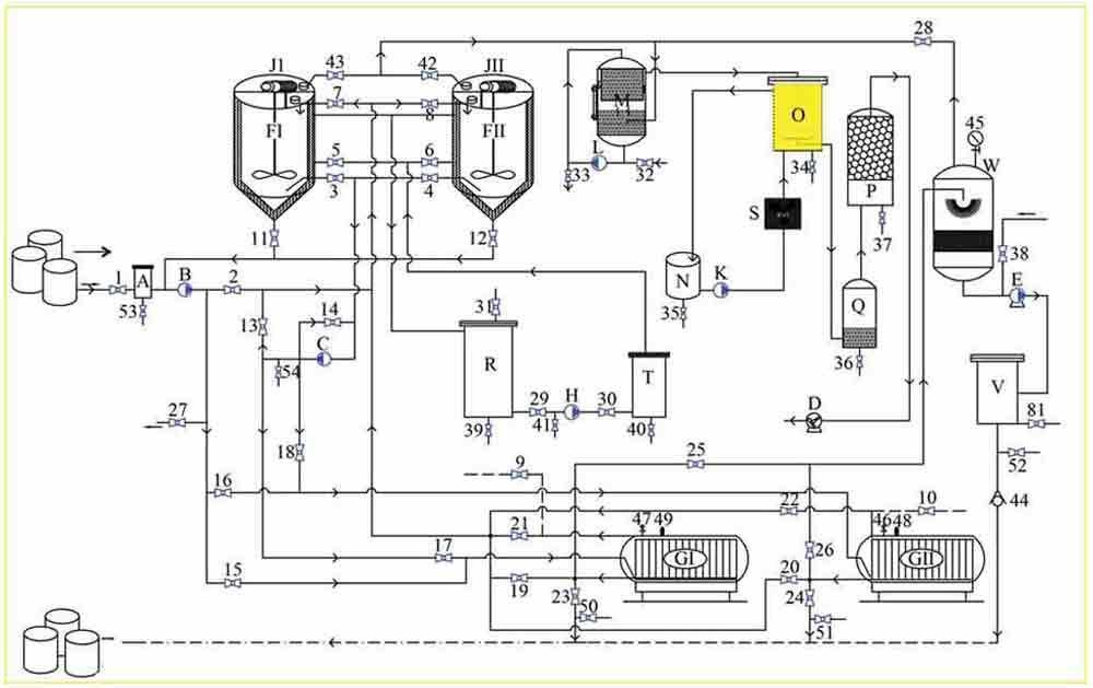Бизнес план переработка моторного масла идея для бизнеса автозагар
