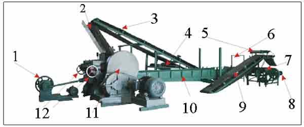 4 - Магнитный сепаратор