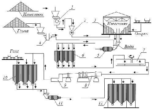Помола цемента завод щековая дробилка молотки молотковых дробилок в Арзамас